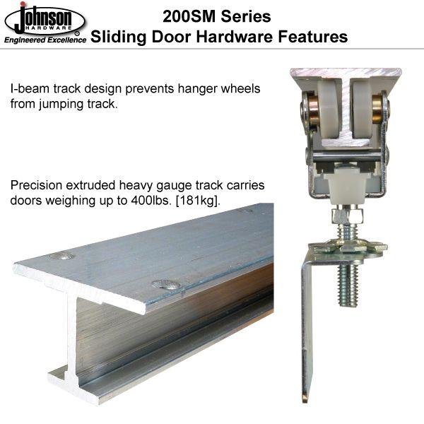 Heavy Duty I Beam Track Folding Door Hardware Folding Doors Sliding Door Hardware