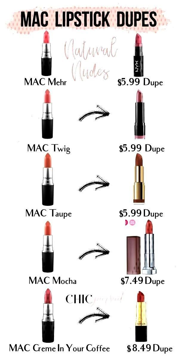 Cheap Mac Lipstick Dupes For The Best Selling Shades: Get amazing drugstore dupes & makeup dupes25