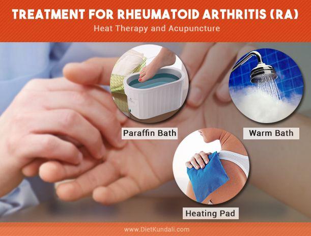 Rheumatoid arthritis | Dietkundali.com | Pinterest ...