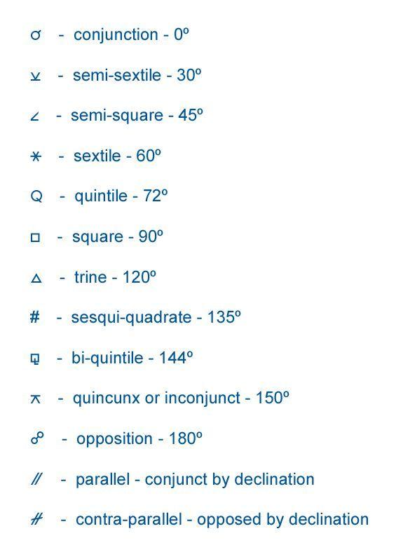 Hindi Numerology Chart  Planet Corrolation  Google Search