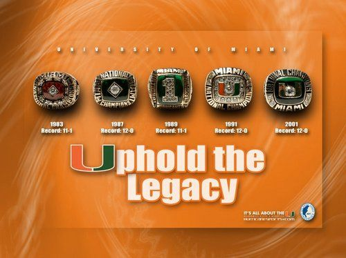Univ Of Miami Hurricane 5 Rings Miami Hurricanes Football Miami Football Hurricanes Football