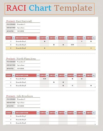 RACI Chart Templates 4+ Free Printable Word, Excel  PDF