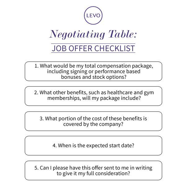 Negotiating Table 5 Questions You Need to Ask When Negotiating a - job offer
