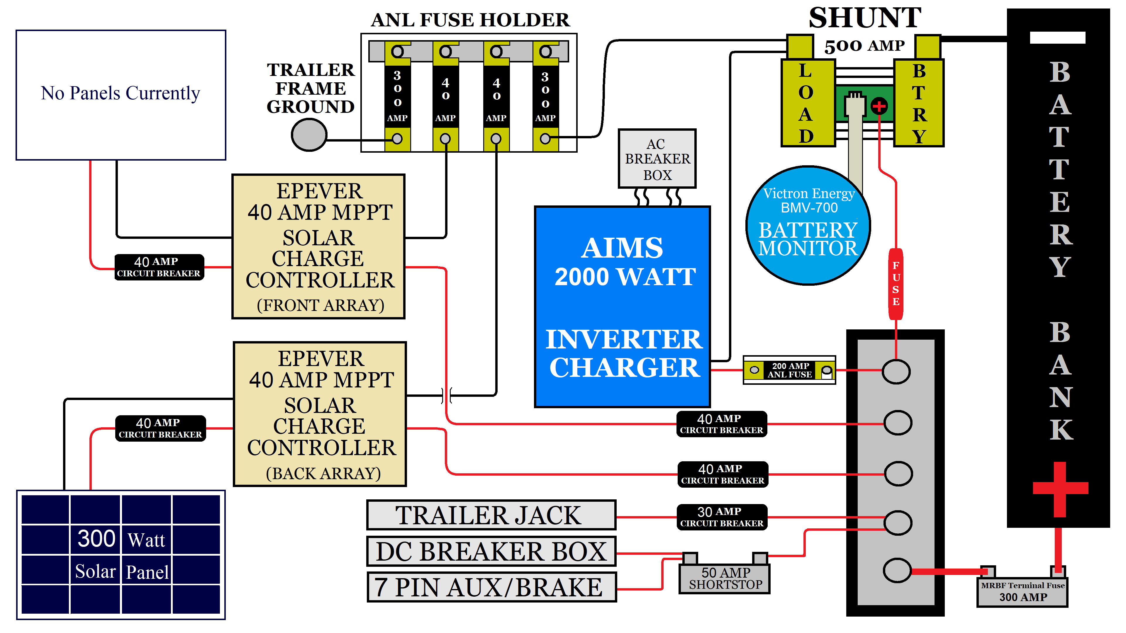 20 Clever Wiring Diagram Of Solar Power System For You Https Bacamajalah Com 20 Clever Wiring Diagram Of Solar Power Solar Power System Solar Solar Panels