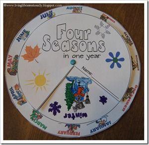 free weather unit for kids seasons weather seasons activities seasons lessons y. Black Bedroom Furniture Sets. Home Design Ideas