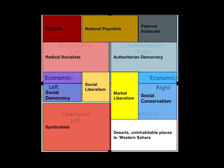 Hoi4 Kaiserreich Ideologies Alternate History Ideology History