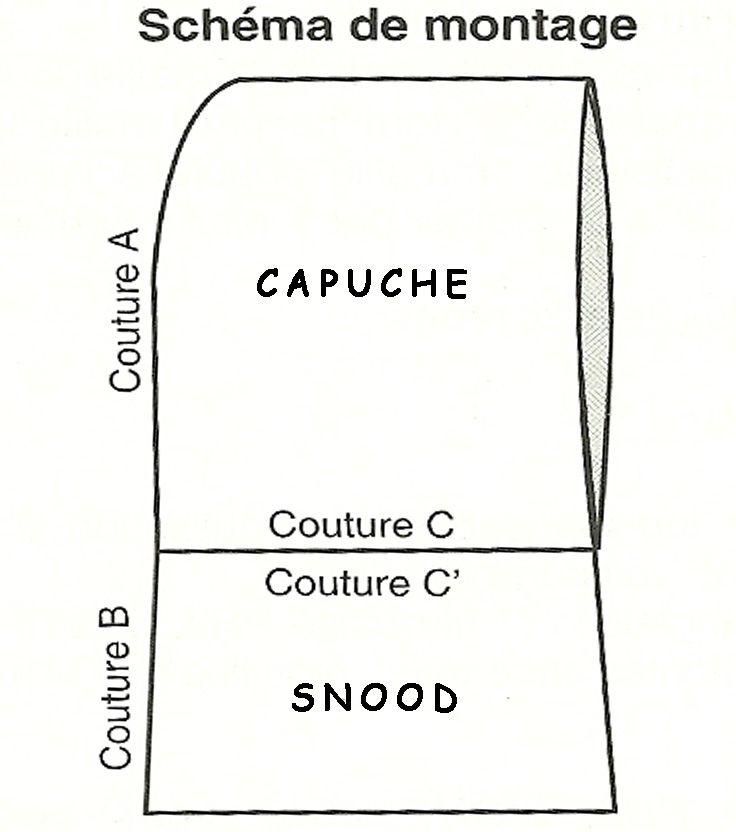 Fabuleux Schéma montage Snood à capuche - Tuto en Français pour tricot  CR58