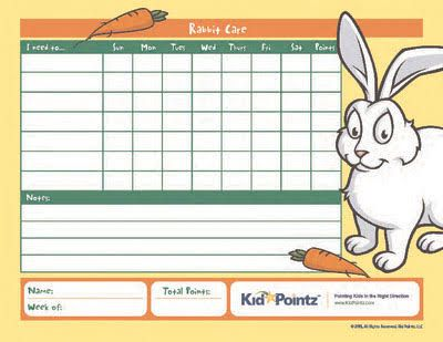 Printable Rabbit Care Chart Google Search Pet Care Chart Pet Care Turtle Care