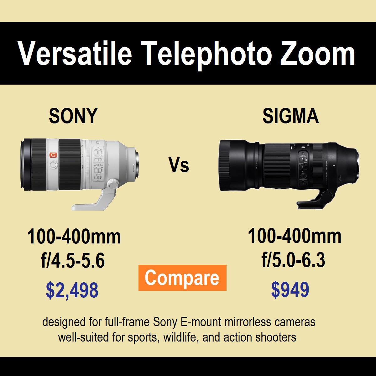 Sony 100 400 Vs Sigma 100 400 Mirrorless Camera Sony E Mount Top Camera