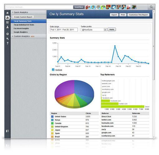 Social Analytics Listening E Engagement Gli Strumenti Di Hootsuite Social Media Culture Social Media Social Media Report Web Marketing