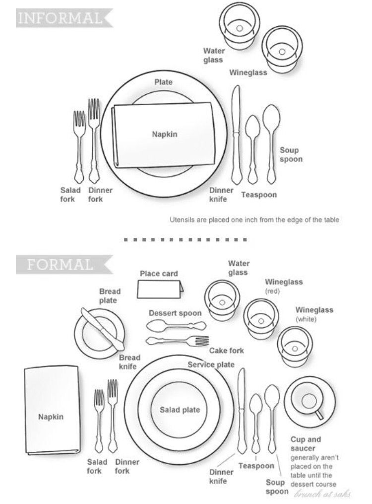 Ideas For The Family Table Setup Dining Etiquette Table