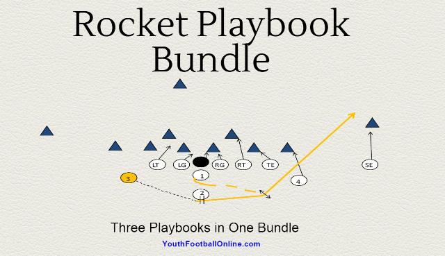 Rocket Playbook Bundle Youth Football Playbook Bundle Pdf