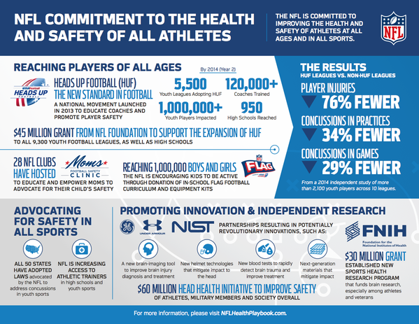 Pin On Youth Sports Safety