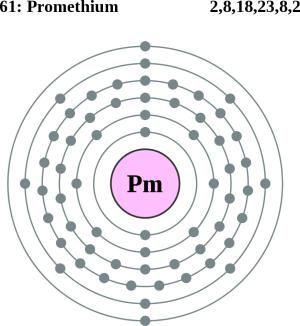 Atom Diagrams: Promethium Atom