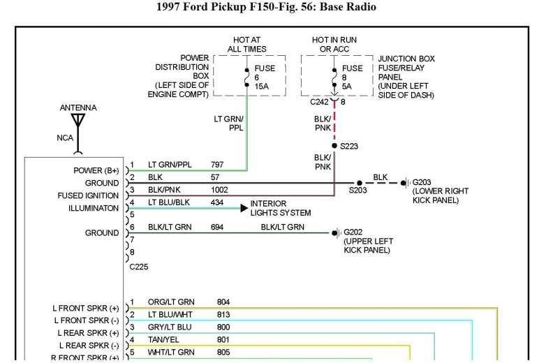 18 1997 Ford Truck Radio Wiring Diagram Truck Diagram Wiringg Net Ford F150 F150 Ford