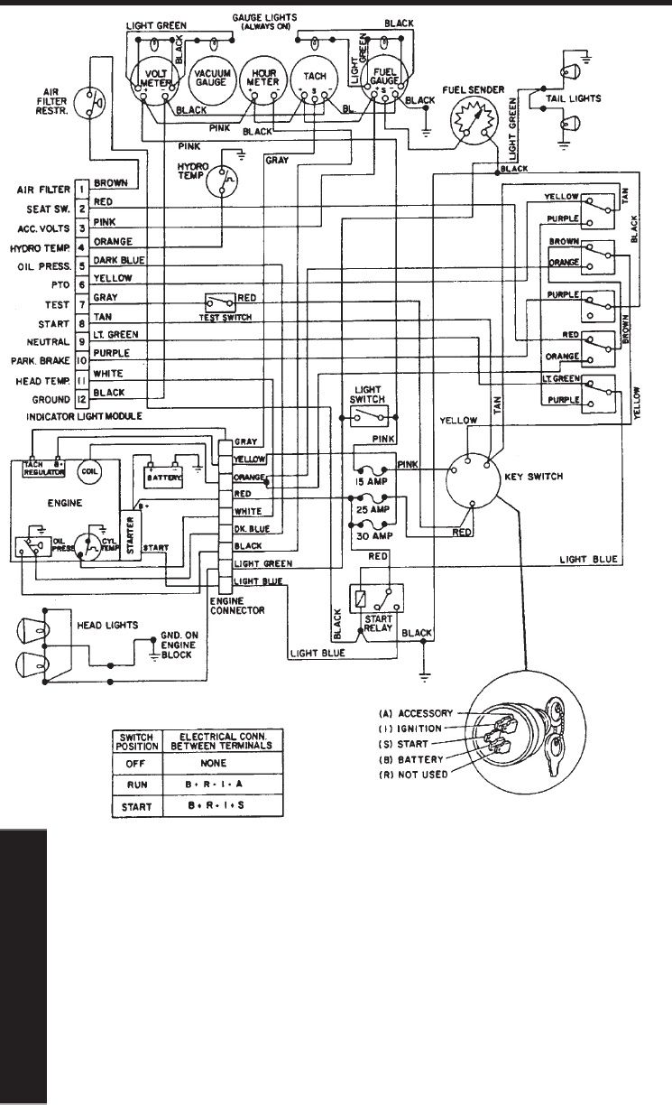 Toro Wiring Diagram from i.pinimg.com