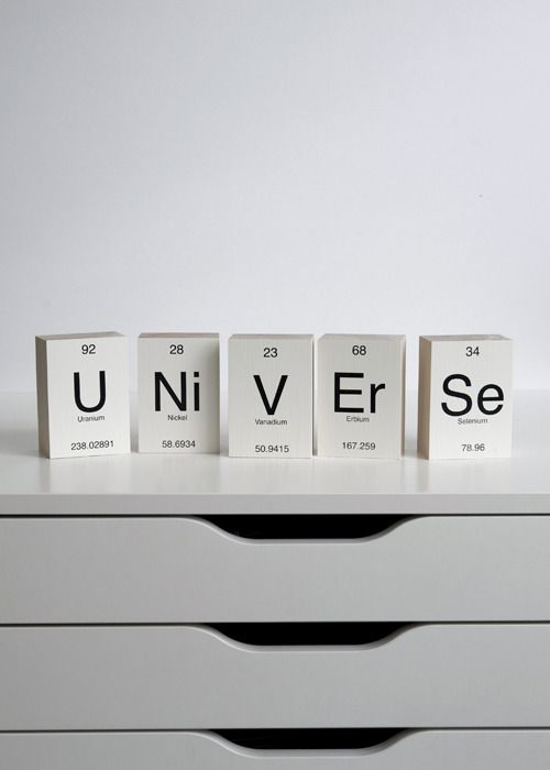 image of periodic table wooden blocks u ni v er - Periodic Table Blocks Australia