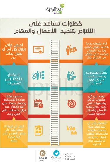 بحث عن عالم العمل في المملكة العربية السعودية