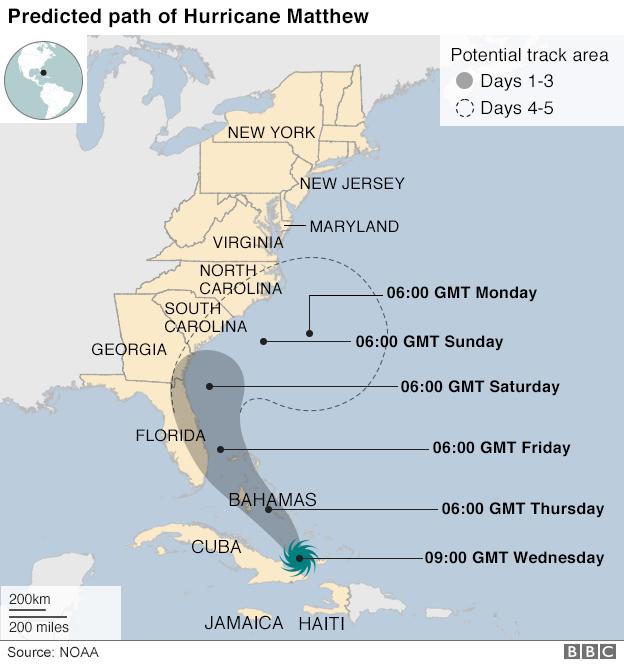 Hurricane displaces thousands in Haiti Latin america Haiti and