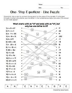One Step Equations Algebra Review Puzzle Free High School Or Middle Activity Solving