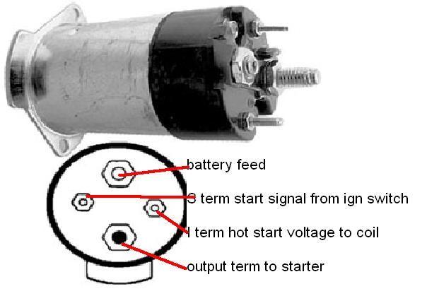 Attachment Php 604 436 Chevy Automotive Repair Automotive Electrical