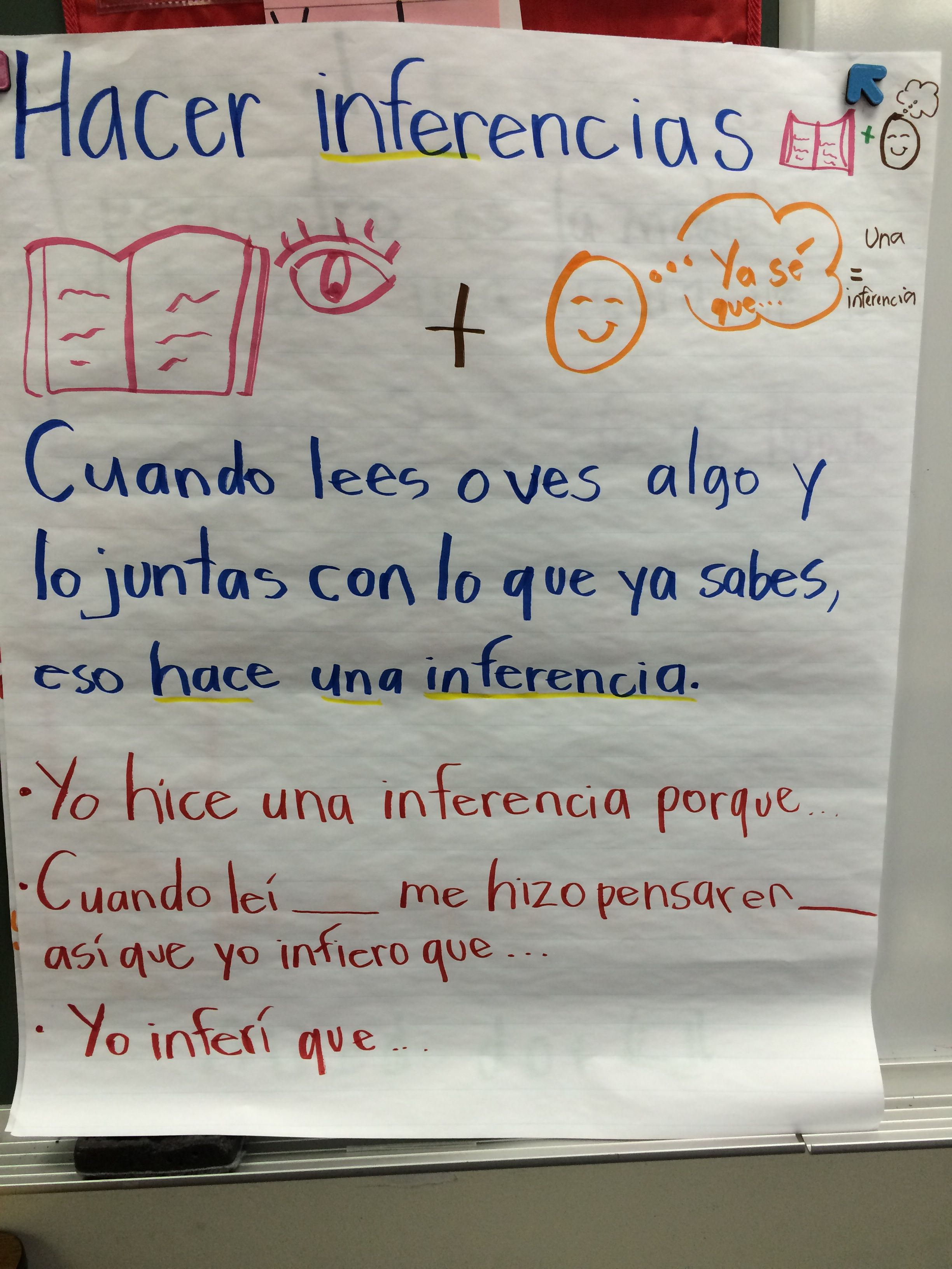 Hacer Inferencias Make Inferences Infer Inferir 3rd Grade