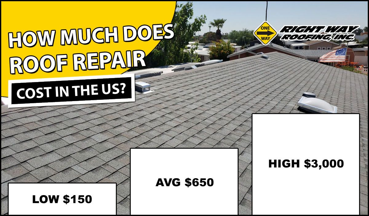 How Much For A Roof Repair In 2020 Roof Repair Roof Cost Siding Repair