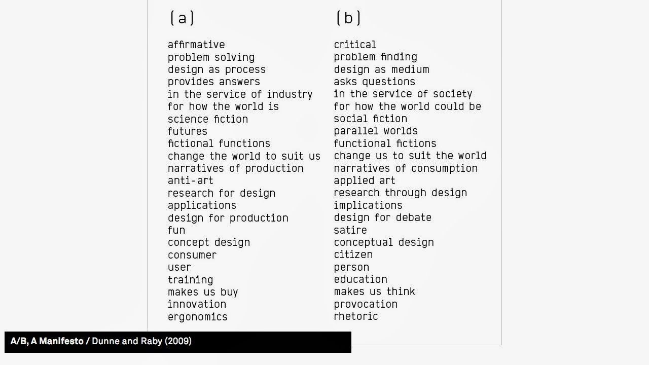 A B A Manifesto By Dunne Raby 2009 Fiction Lecture Design