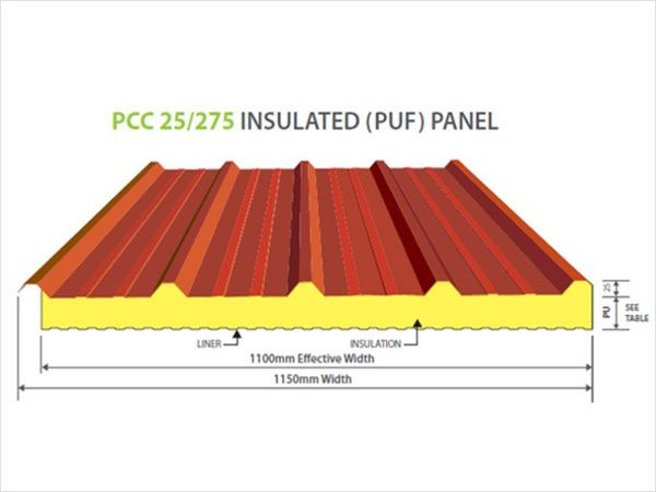 This Board Can Be Of Any Material Like Wood Metal Cement