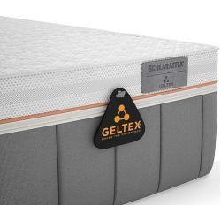 Photo of Pocket spring mattresses