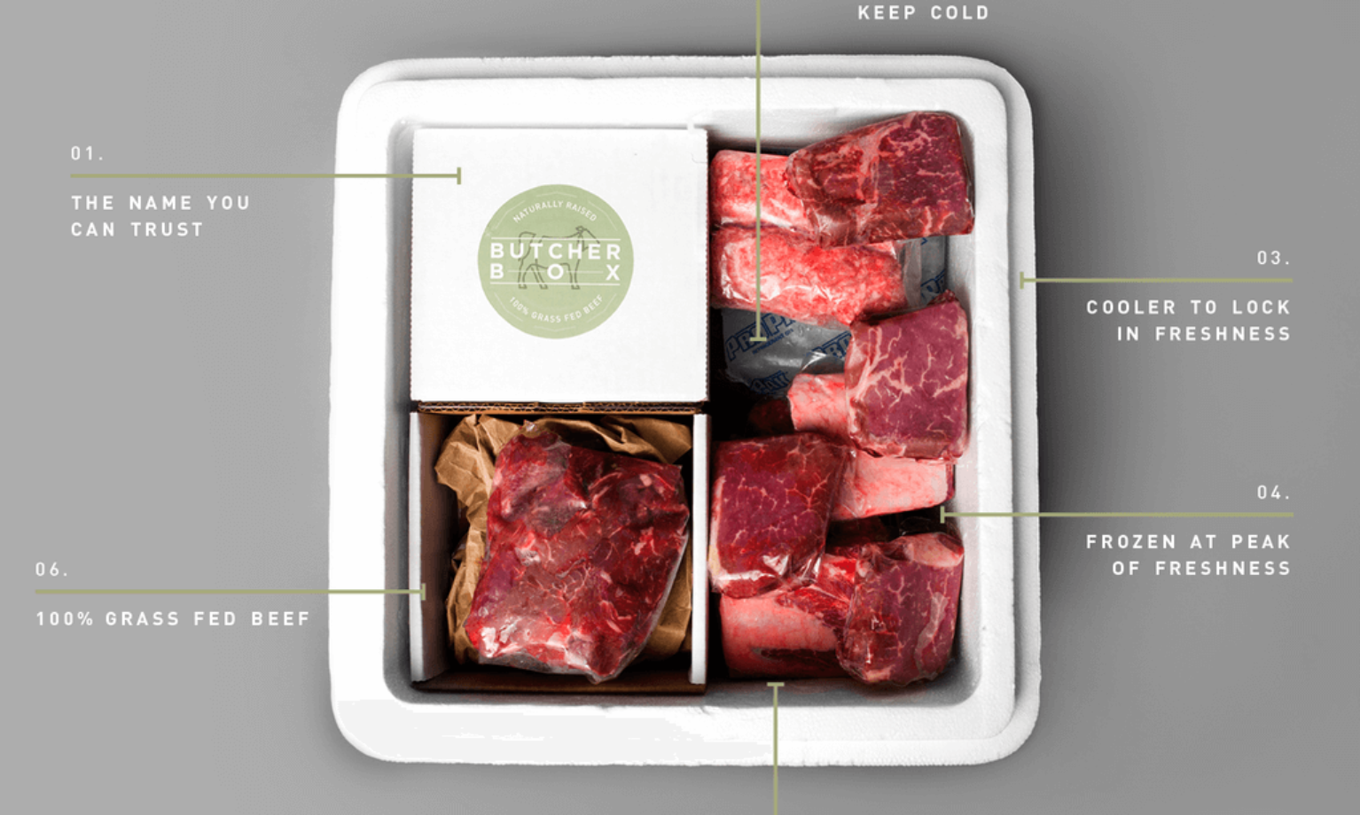 Butcher Box Hello Subscription Grass Fed Beef Homemade Breakfast Sausage Easy Slow Cooker Beef Stew Recipes