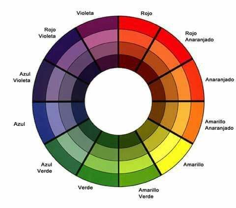 Circulo Cromatico Makeup Color Wheel Colorful Makeup Makeup Ojos
