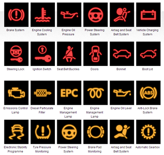 Car dashboard warning lights | driving | Pinterest | Solve, Cars ...