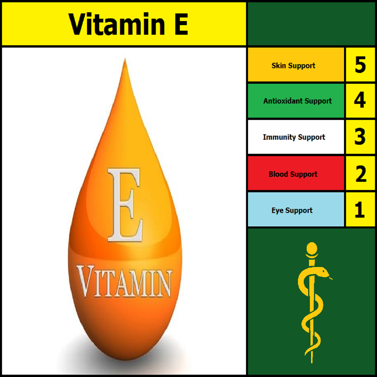 What Does Vitamin E Really Do For The Human Body Health Knowledge Skin Support Vitamins