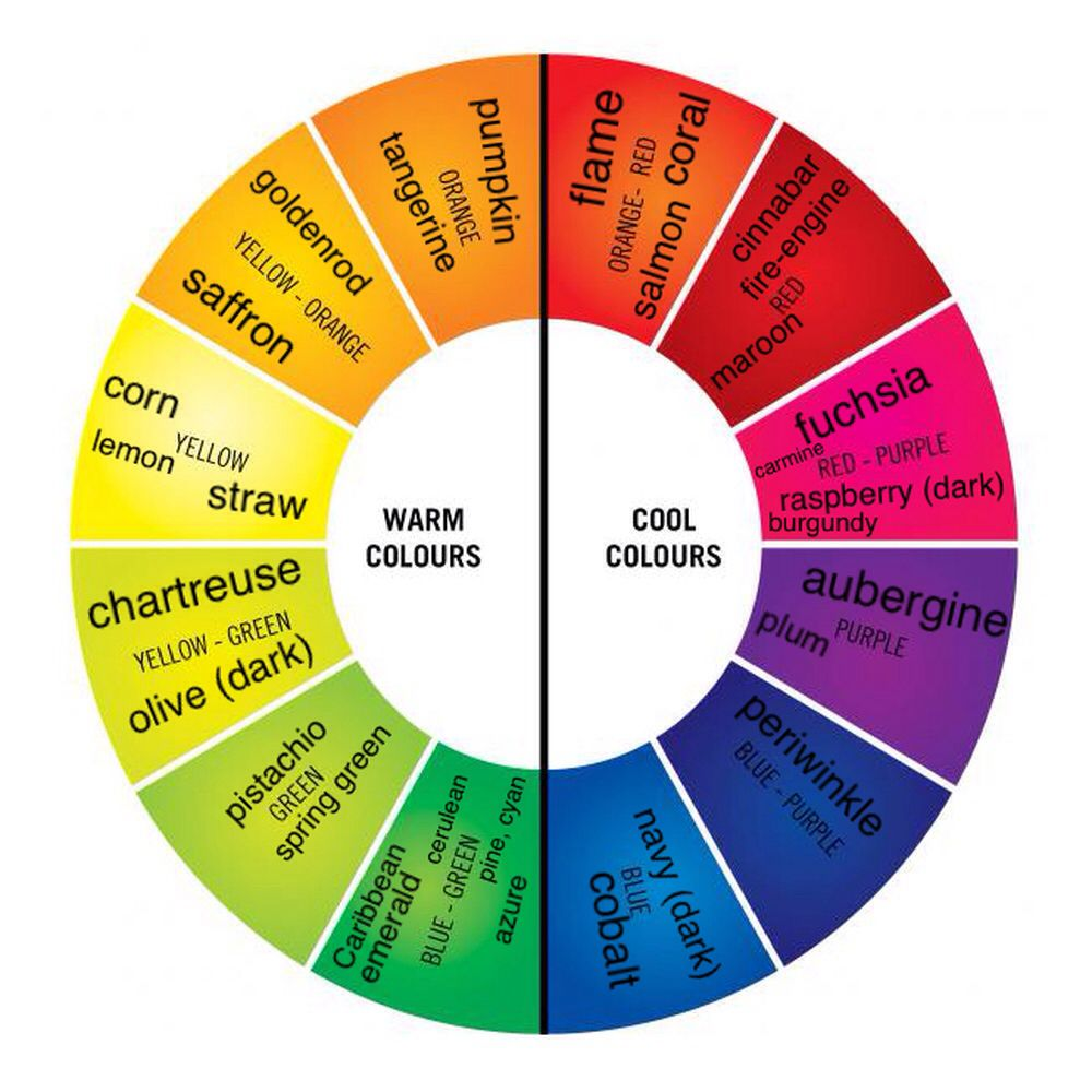 Augmented Colour Wheel With Alternate Names For Colours Which May Make Assignment 2