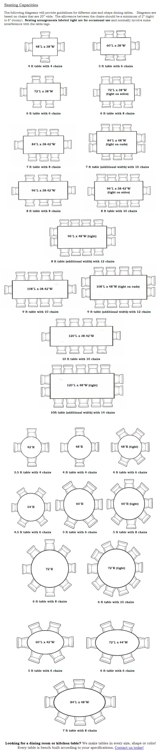 Dining Table Seating Capacities Chart By Size And Shape Allyson