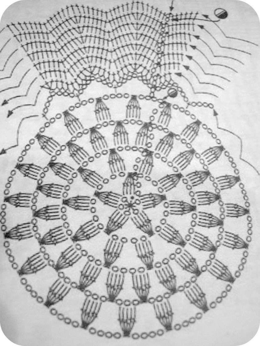 Schemi Uncinetto Gratis Centrino Tondo Alluncinetto Crochet