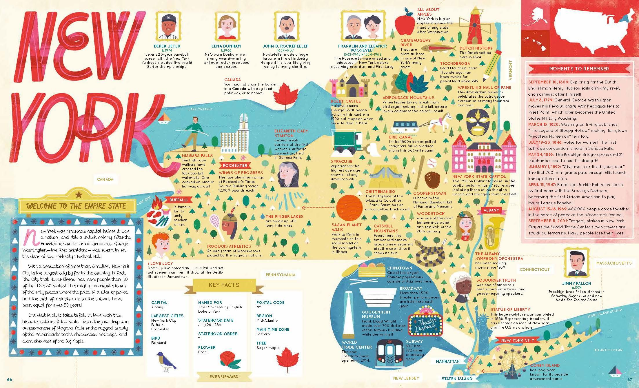 The States Map New York Gifts Pinterest - Us map with points of interest