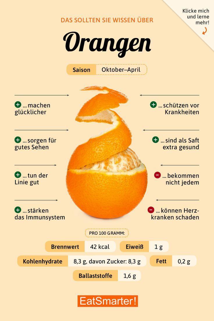 Orangen #nutrition