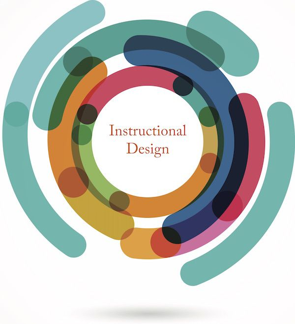 Instructional Design Certificate Fully Online This Fully Online