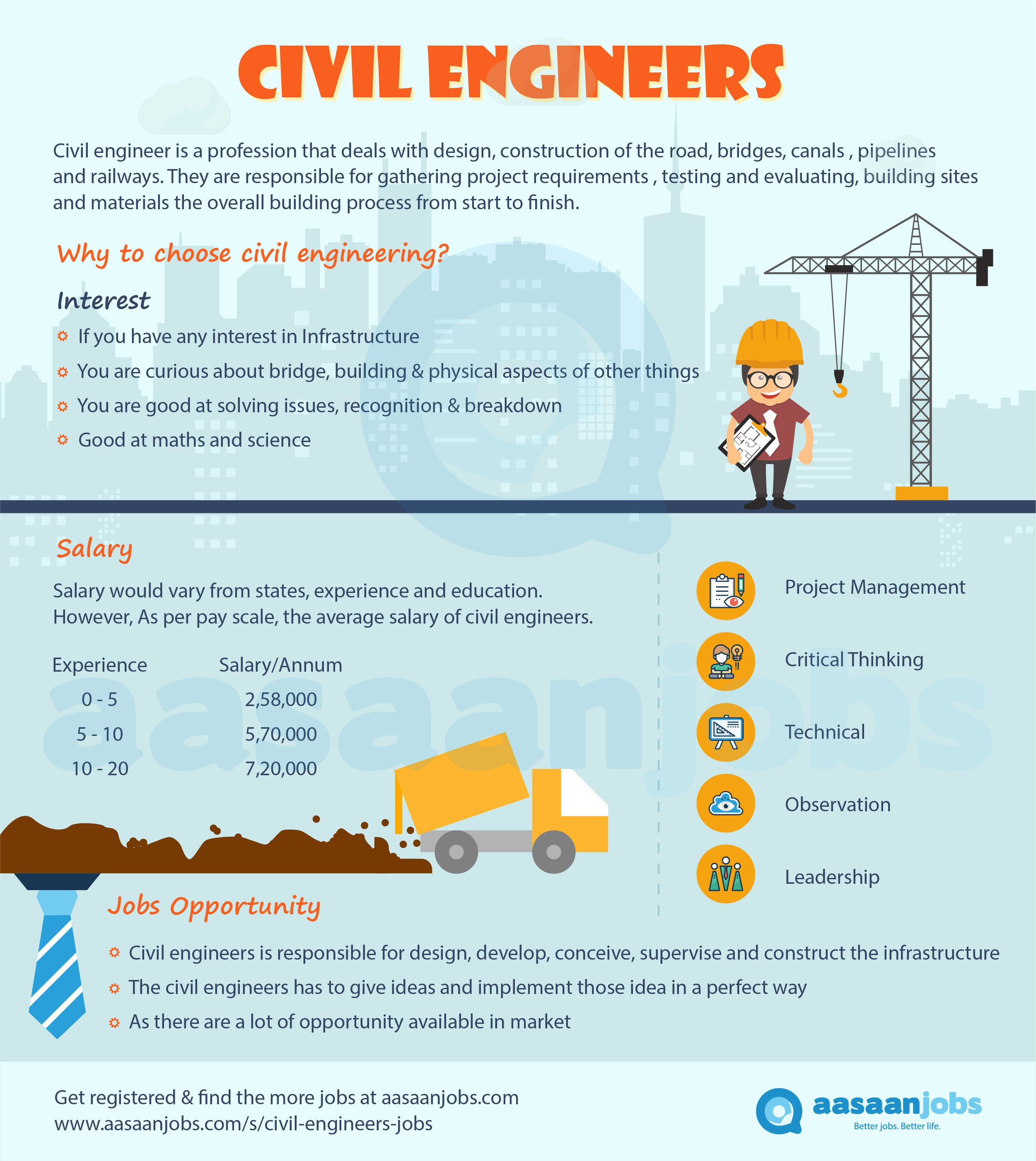 25 Civil Engineer Jobs April 2020 Civil Engineer Openings In