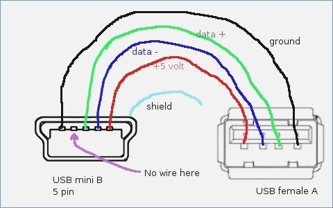 mini usb power wiring diagram led flasher unit otg cable powered hub to rs232 2 0