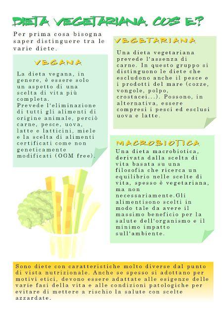 caratteristiche della dieta vegetariana