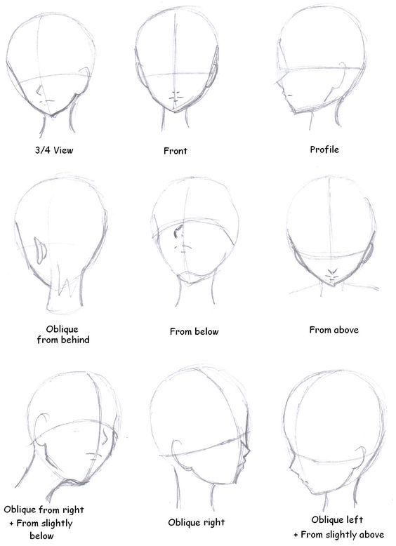 Manga Face Template Http Mermaidundersea Deviantart Com Art Manga Tutorial Head Anime Drawings Tutorials Drawing Heads Manga Tutorial