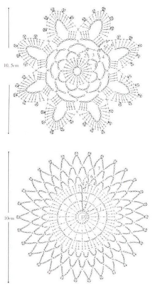 crochet #pattern #patron #rose #circle #hat | Crochet Circular ...