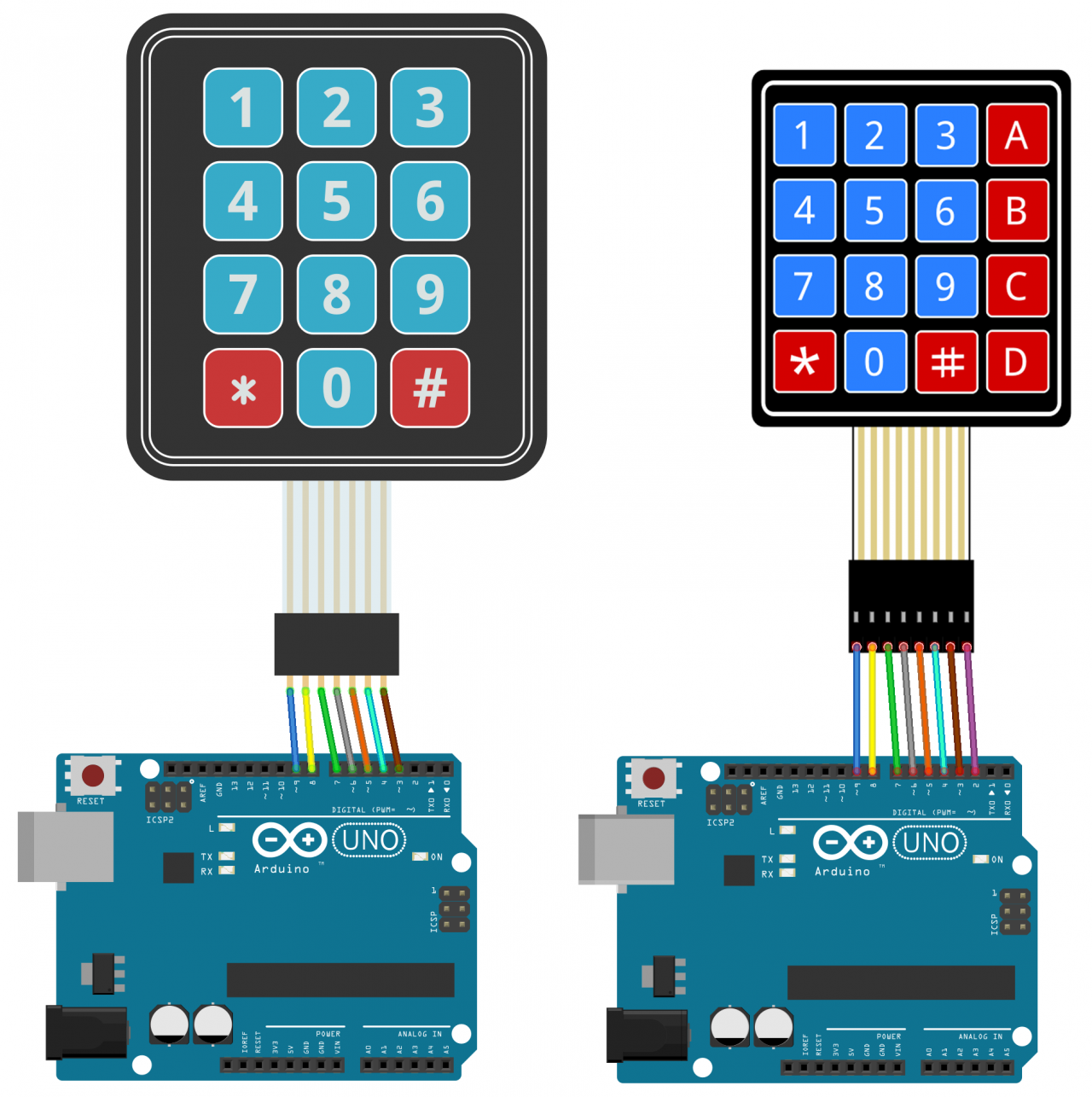 Arduino Keypad Tutorial 4x4 And 3x4 Keypad Connection
