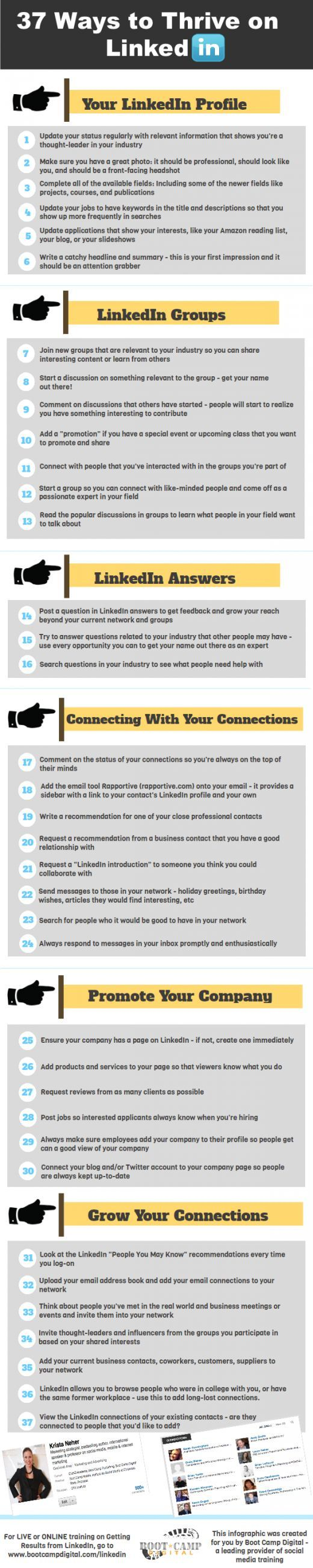 Ways To Leverage Linkedin To Get Results Infographic  All In