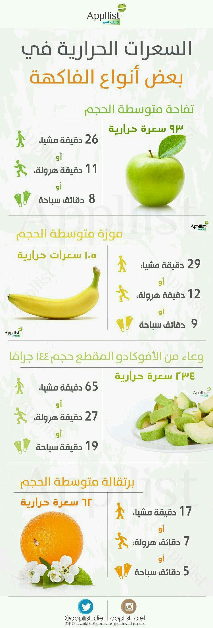 Pin By Msar On معلومة Health Fitness Nutrition Healthy Lifestyle Habits Health Food
