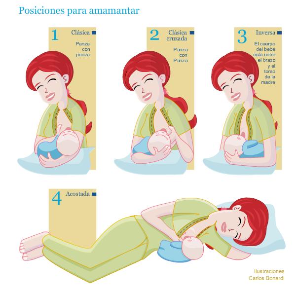 f33ad6d16 Lactancia materna  consejos de supervivencia para la mamá primeriza   lactancia  lactanciamaterna  bebes  maternidad  unamamanovata ❤  www.unamamanovata.com ...
