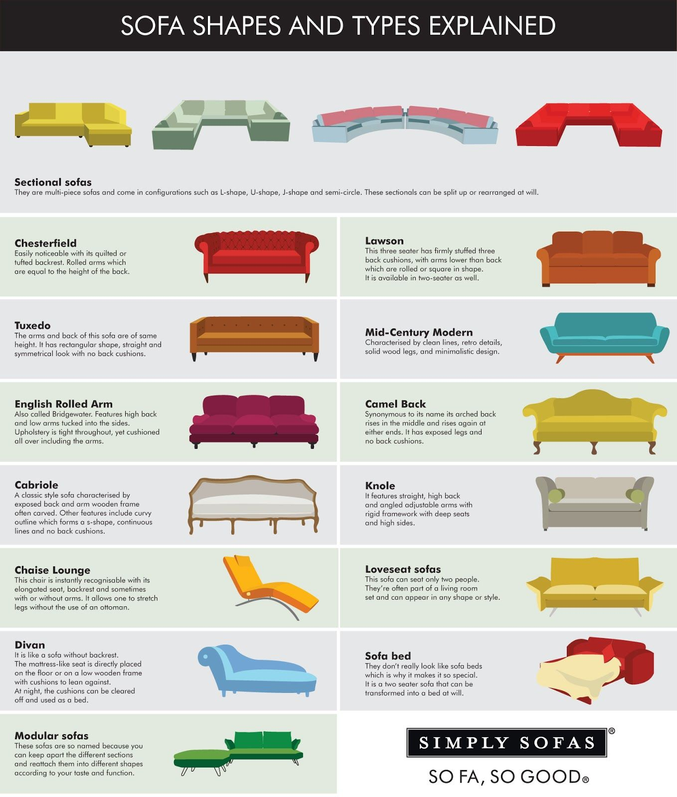Types Of Couches 14 Types Of Sofas You Should Know Simply Sofas So Fa Sofa Styling Types Of Couches Types Of Sofas